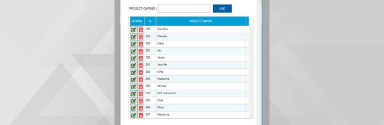 Prime workflow management system