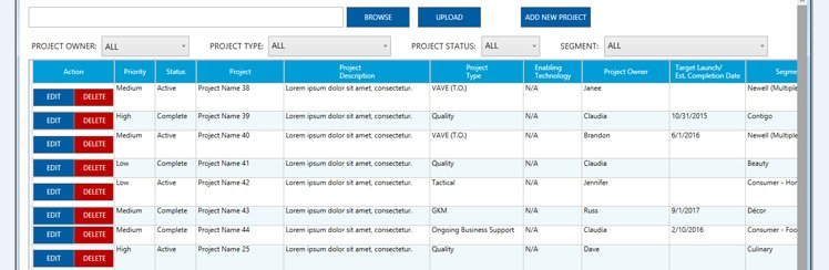 Desktop application using .Net framework